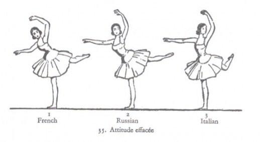 attitudes-1